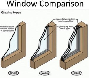 quoting for single pane window