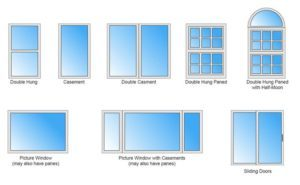 image of many different window types