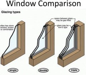 Single Pane Window Replacement Company