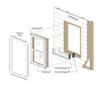 How to pick the right window frame for replacement for Compare new construction windows